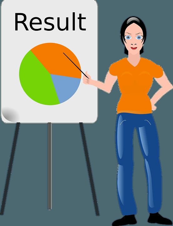 Presentatie powerpoint voor ondernemers