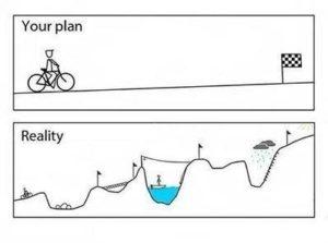 Je plan en de realiteit - Mieke Steenbergen